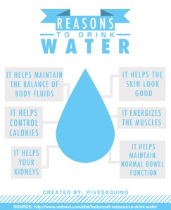 reasons-to-drink-water